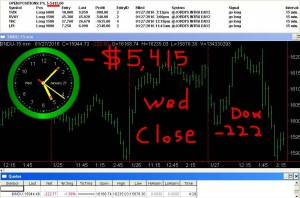 STATS-1-27-16-300x198 Wednesday January 27, 2016, Today Stock Market