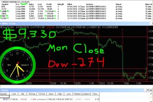 STATS-1-4-16-300x201 Monday January 4, 2016, Today Stock Market