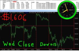 STATS-10-12-16-3-300x195 Wednesday October 12, 2016, Today Stock Market