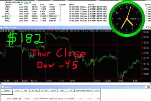 STATS-10-13-16-3-300x201 Thursday October 13, 2016, Today Stock Market