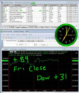 STATS-10-13-17-1-255x300 Friday October 13, 2017, Today Stock Market