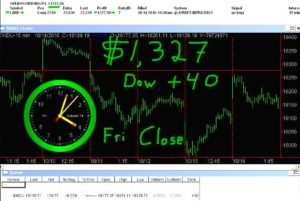 STATS-10-14-16-3-300x201 Friday October 14, 2016, Today Stock Market
