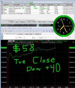 STATS-10-17-17-257x300 Tuesday October 17, 2017, Today Stock Market