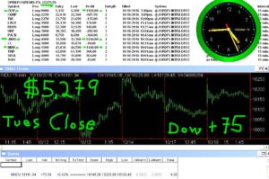 STATS-10-18-15-300x199 Tuesday October 18, 2016, Today Stock Market