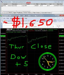 STATS-10-19-17-257x300 Thursday October 19, 2017, Today Stock Market