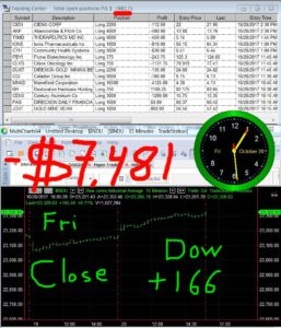 STATS-10-20-17-257x300 Friday October 20, 2017, Today Stock Market