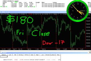 STATS-10-21-15-1-300x201 Friday October 21, 2016, Today Stock Market