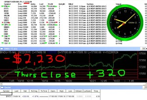 STATS-10-22-15-300x204 Thursday October 22, 2015, Today Stock Market