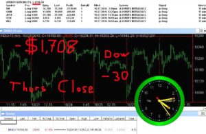 STATS-10-27-15-1-300x195 Thursday October 27, 2016, Today Stock Market