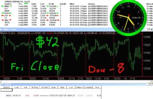 STATS-10-28-15-1-300x194 Friday October 28, 2016, Today Stock Market