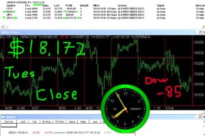 STATS-10-4-16-300x199 Tuesday October 04, 2016, Today Stock Market