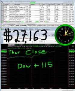 STATS-10-5-17-249x300 Thursday October 5, 2017, Today Stock Market