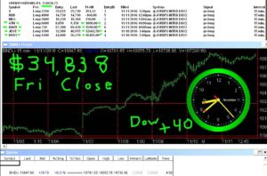 STATS-11-11-15-1-300x198 Friday November 11 2016, Today Stock Market