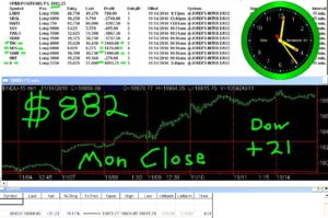 STATS-11-14-15-300x199 Monday November 14 2016, Today Stock Market