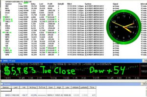 STATS-11-15-15-300x199 Tuesday November 15 2016, Today Stock Market