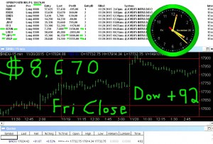 STATS-11-20-15-300x203 Friday November 20, 2015, Today Stock Market