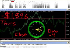 STATS-11-5-15-300x204 Thursday November 5, 2015, Today Stock Market