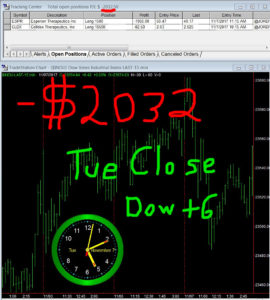 STATS-11-7-17b-270x300 Tuesday November 7, 2017, Today Stock Market