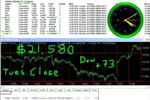 STATS-11-8-15-300x200 Tuesday November 8 2016, Today Stock Market