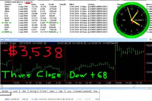 STATS-12-1-15-1-300x201 Thursday December 1, 2016, Today Stock Market