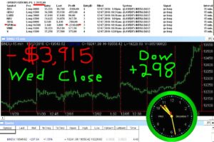 STATS-12-7-15-1-300x199 Wednesday December 7, 2016, Today Stock Market