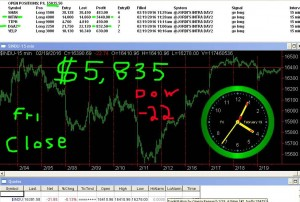 STATS-2-19-16-300x202 Friday February 19, 2016, Today Stock Market