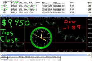 STATS-2-23-16-300x199 Tuesday February 23, 2016, Today Stock Market
