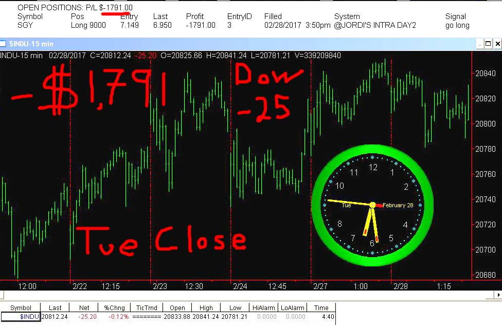 Stock trading information 28