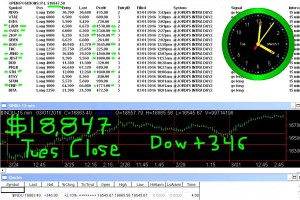 STATS-3-1-16-300x200 Tuesday March 1, 2016, Today Stock Market