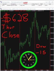 STATS-3-16-17-229x300 Thursday March 16, 2017, Today Stock Market