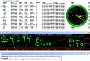 STATS-3-18-16-300x203 Friday March 18, 2016, Today Stock Market