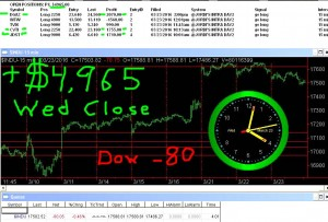 STATS-3-23-16-300x203 Wednesday March 23, 2016, Today Stock Market