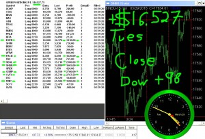 STATS-3-29-16-300x203 Tuesday March 29, 2016, Today Stock Market