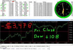 STATS-4-1-16-300x204 Friday April 1, 2016, Today Stock Market