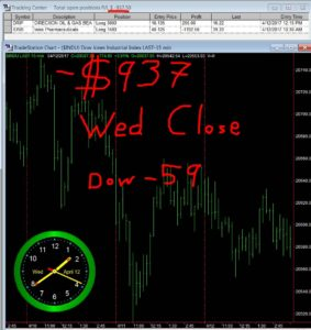STATS-4-12-17-283x300 Wednesday April 12, 2017, Today Stock Market