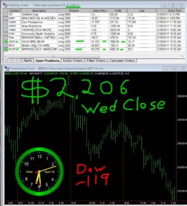 STATS-4-19-17-273x300 Wednesday April 19, 2017, Today Stock Market