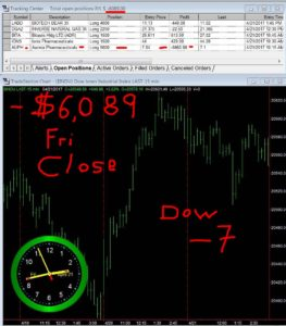 STATS-4-21-17-263x300 Friday April 21, 2017, Today Stock Market