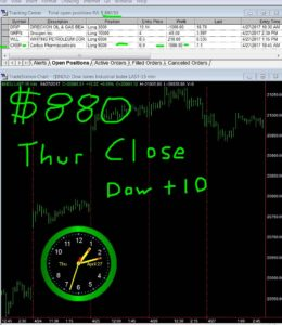 STATS-4-27-17-260x300 Thursday April 27, 2017, Today Stock Market
