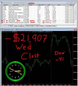 STATS-4-5-17-271x300 Wednesday April 5, 2017, Today Stock Market