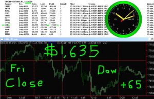 STATS-5-20-16-300x193 Friday May 20, 2016, Today Stock Market