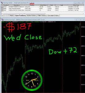 STATS-5-24-17-276x300 Wednesday May 24, 2017, Today Stock Market