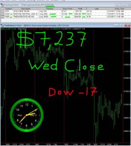 STATS-5-31-17-271x300 Wednesday May 31, 2017, Today Stock Market