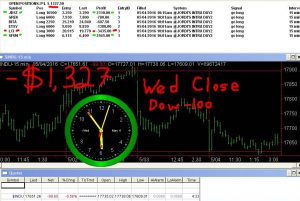 STATS-5-4-16-300x201 Wednesday May 4, 2016, Today Stock Market
