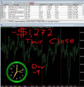 STATS-5-4-17-290x300 Thursday May 4, 2017, Today Stock Market