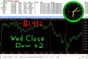 STATS-6-1-16-300x200 Wednesday June 1, 2016, Today Stock Market
