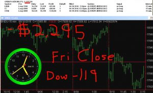 STATS-6-10-16-300x182 Friday June 10, 2016, Today Stock Market