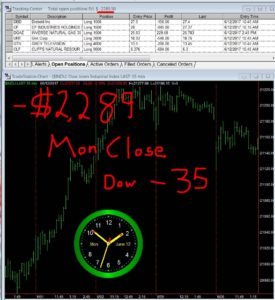 STATS-6-12-17-275x300 Monday June 12, 2017, Today Stock Market