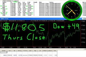 STATS-6-2-16-300x201 Thursday June 2, 2016, Today Stock Market