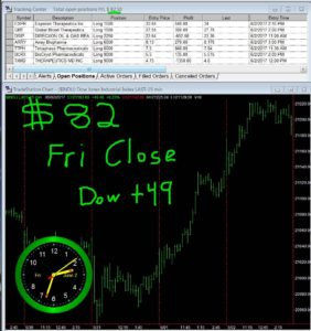 STATS-6-2-17-282x300 Friday June 2, 2017, Today Stock Market