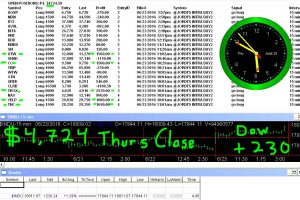 STATS-6-23-16-300x200 Thursday June 23, 2016, Today Stock Market